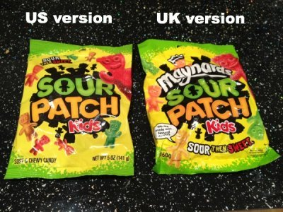 ... Kids Now With Blue The history of sour patch kids - candy favorites